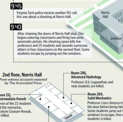 norris hall 9