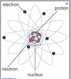 picture - atom 22